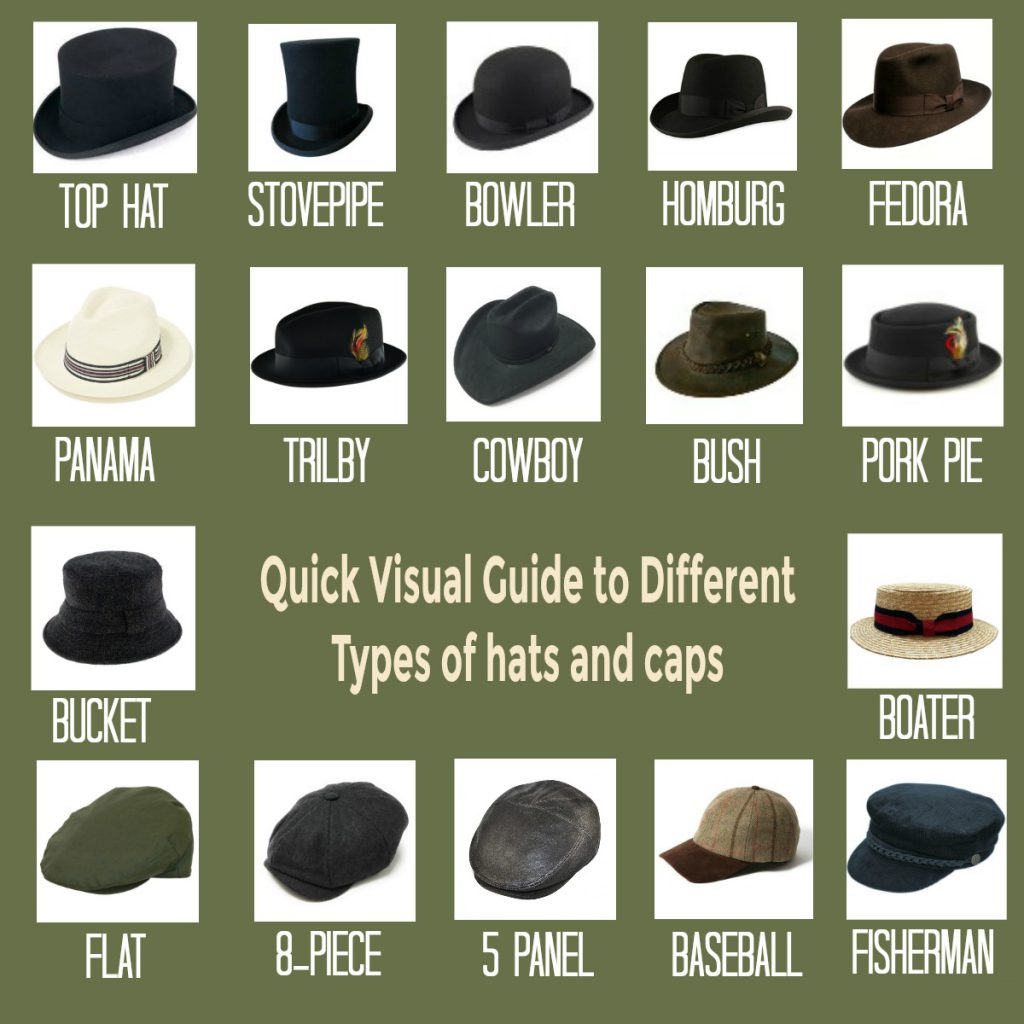 Quick Visual Glance To Different Types Of Hats And Caps Cotswold Country Hats Blog